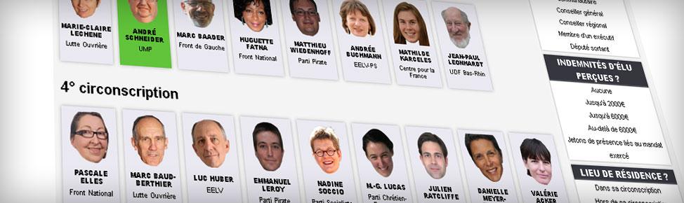 Candidats aux législatives : qui sont-ils, combien gagnent-ils ?