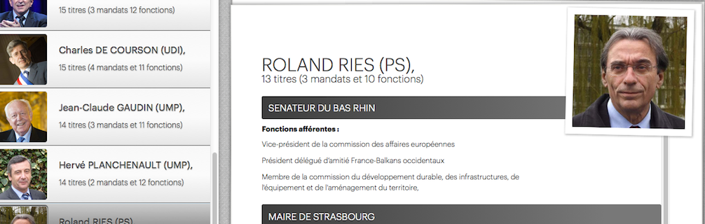 Le sénateur-maire de Strasbourg est l'un des dix «rois du cumul»