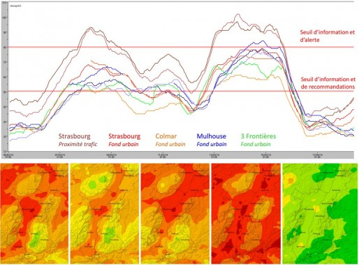 Les mesures de l'Aspa pendant l'épisode de pollution aux particules de mars 2014 (doc Aspa)