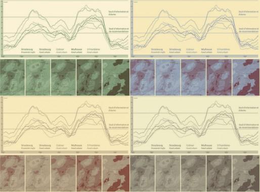La pollution atmosphérique ne fait pas débat. Pourquoi ? (doc Aspa)