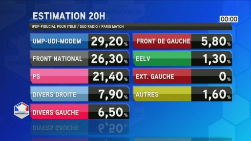 Estimation Ifop 20h