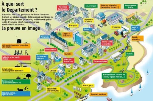 Le Département est aux commandes d'une série de dispositifs aux articulations de la société (doc ADF)