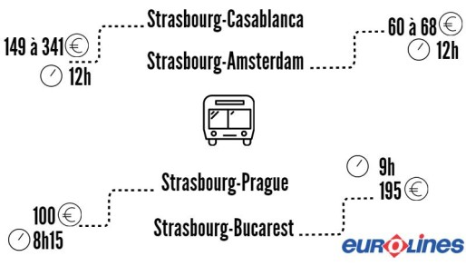 Euroline gra)ph