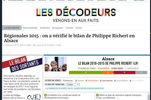29 promesses tenues sur 69 pour Philippe Richert à la tête de l'Alsace