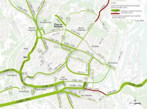 La circulation automobile à Strasbourg est en baisse globale (doc Ville de Strasbourg)