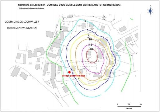 Courbes d'iso-gonflement (en cm) construites à partir des levés topographiques de mars et octobre 2013 (Archimed / Dreal Alsace)