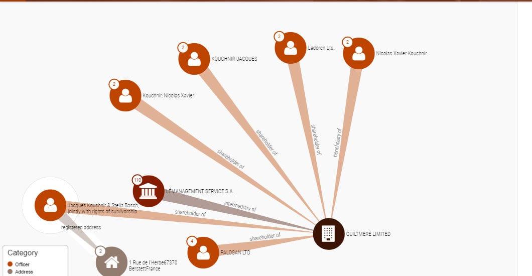 Quinze Alsaciens cités dans les listes des «Panama Papers»