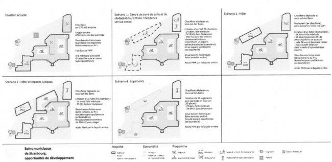 D'après nos informations, le scénario 3, en deux temps, a les faveurs de la collectivité (document Eurométropole)