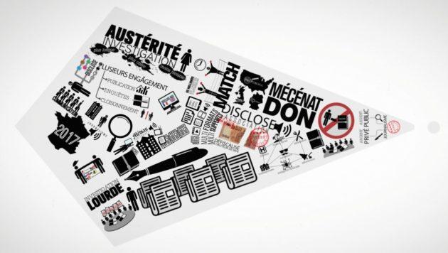 Bâtir un Pro Publica français, pour du journalisme d'investigation indépendant et accessible.